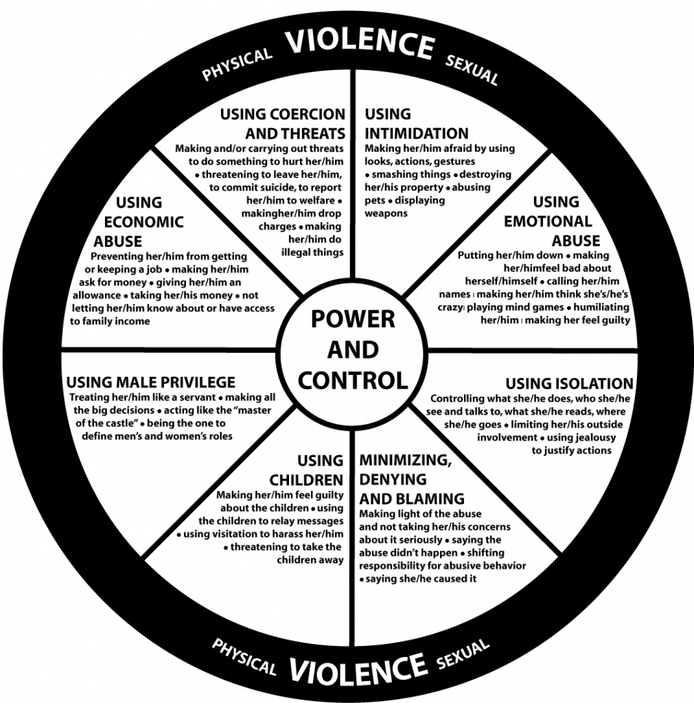 power and control wheel updated